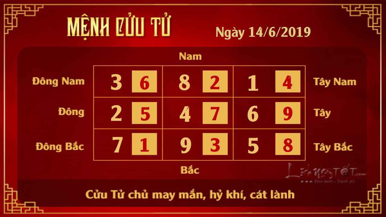 9tu-vi-hang-ngay-cua-12-cung-hoang-dao---tu-vi-ngay-14062019-cung-cuu-tu