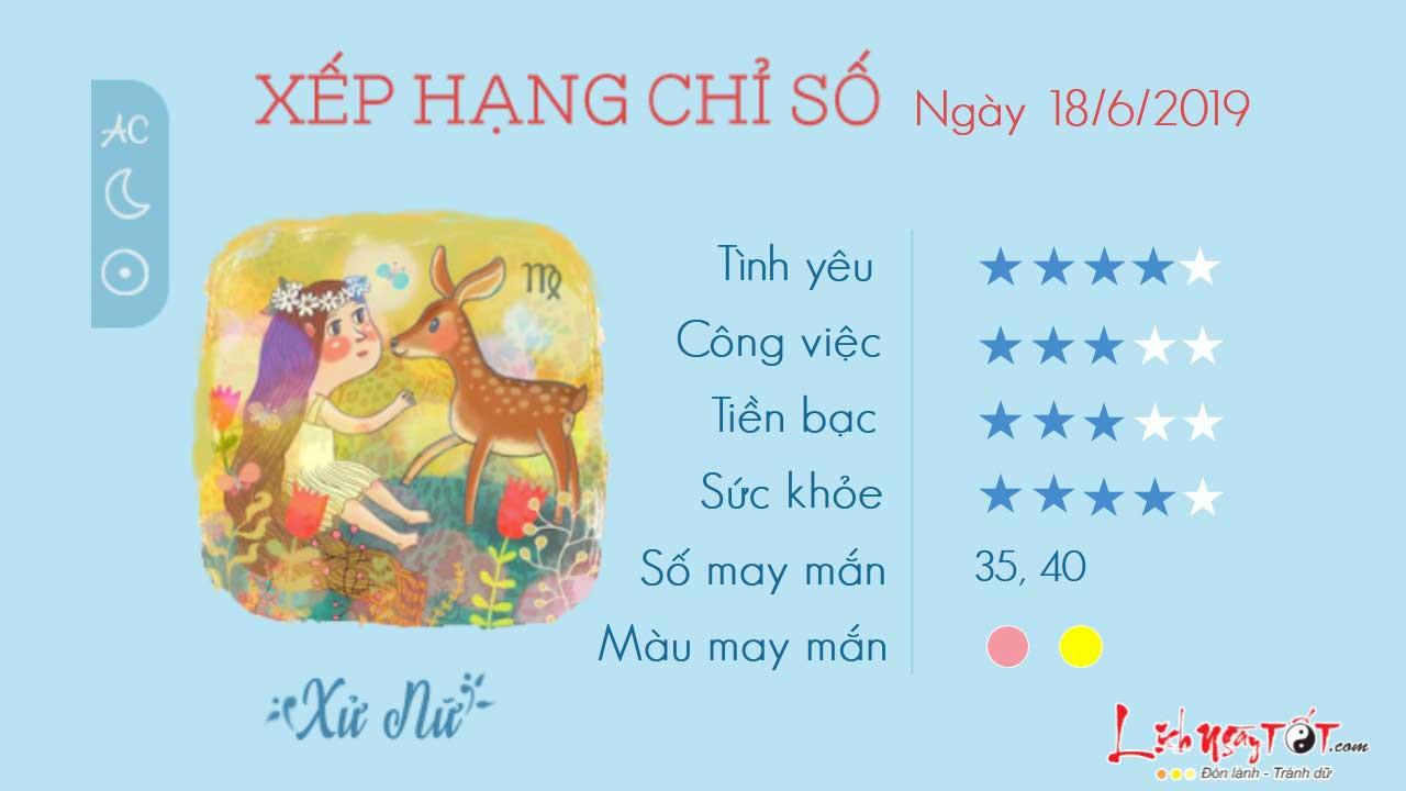 Tu vi 12 cung hoang dao - Tu vi ngay 1862019 - Xu Nu