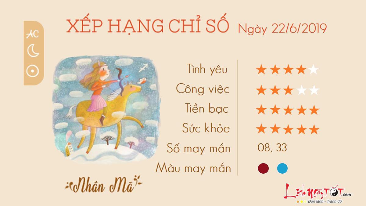 Tuvihangngay-tuvithu7ngay22062019-NhanMa