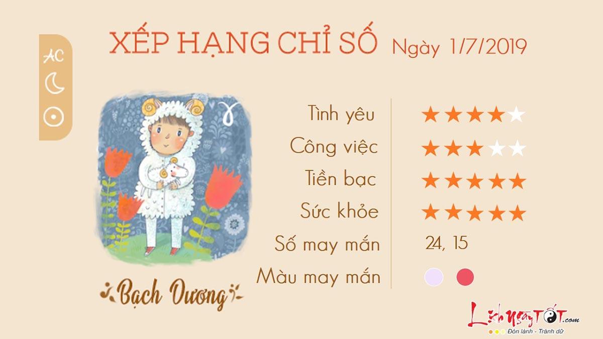 Tuvihangngay-tuvithu2ngay1072019-BachDuong