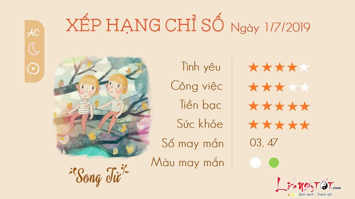 Tuvihangngay-tuvithu2ngay1072019-SongTu