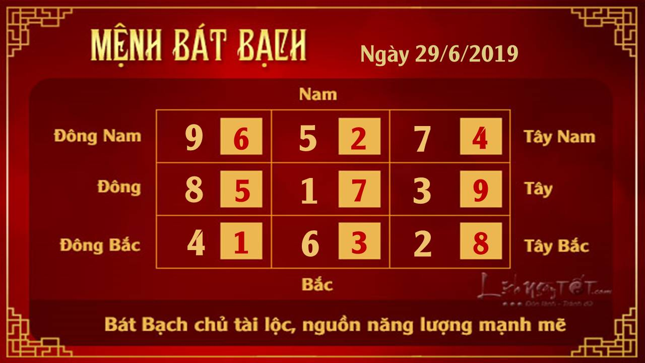 Phong thuy hang ngay - Phong thuy ngay 29062019 - Bat Bach