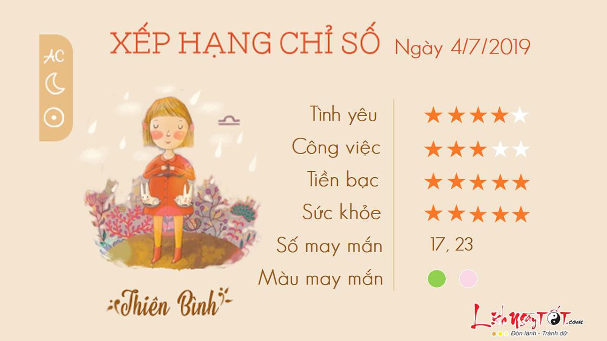Tuvihangngay-Tuvithu5ngay04072019-ThienBinh