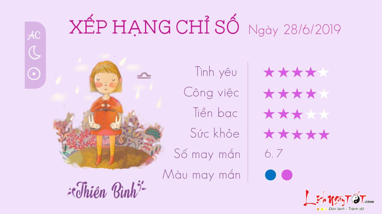 Tu vi 12 cung hoang dao - tu vi ngay 28062019 - Thien Binh
