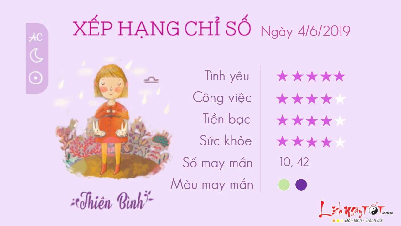 Tu vi 12 cung hoang dao - Tu vi ngay 462019 - Thien Binh