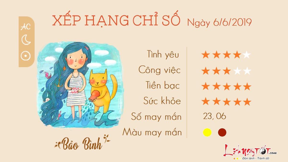 Tuvihangngay-662019-Bao-Binh