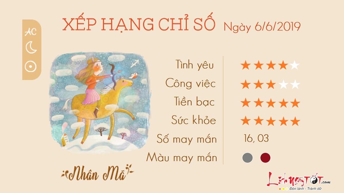 Tuvihangngay-662019-NhanMa