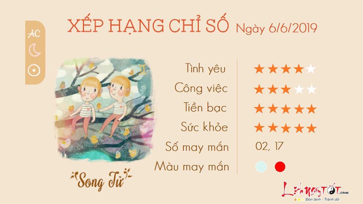 Tuvihangngay-662019-SongTu