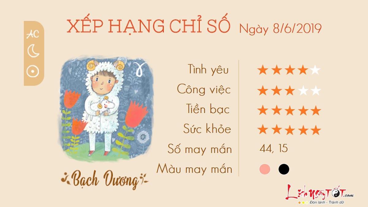 Tuvihangngay-08062019-BachDuong
