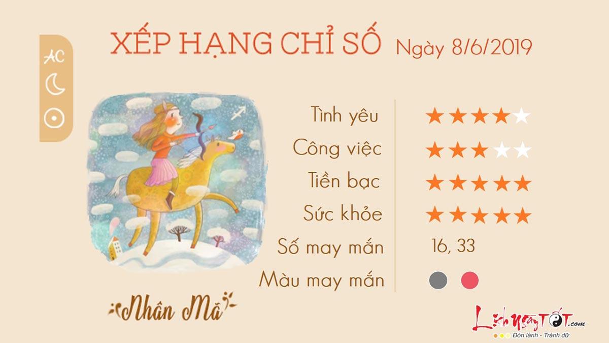 Tuvihangngay-08062019-NhanMa