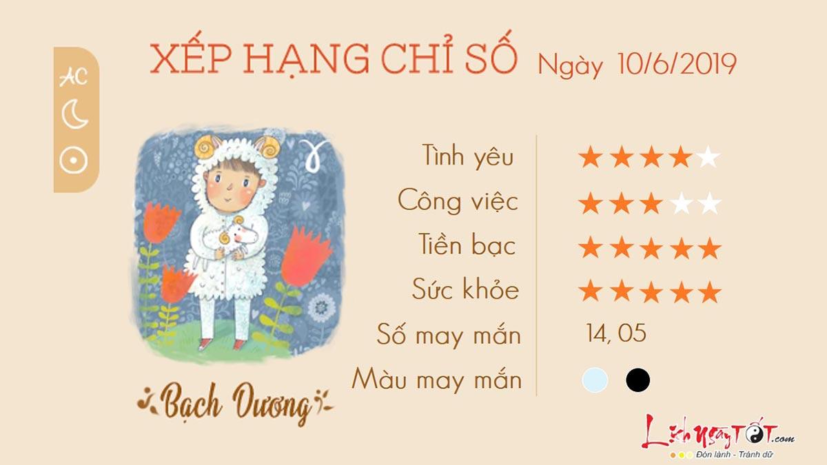 Tuvihangngay-10062019-BachDuong
