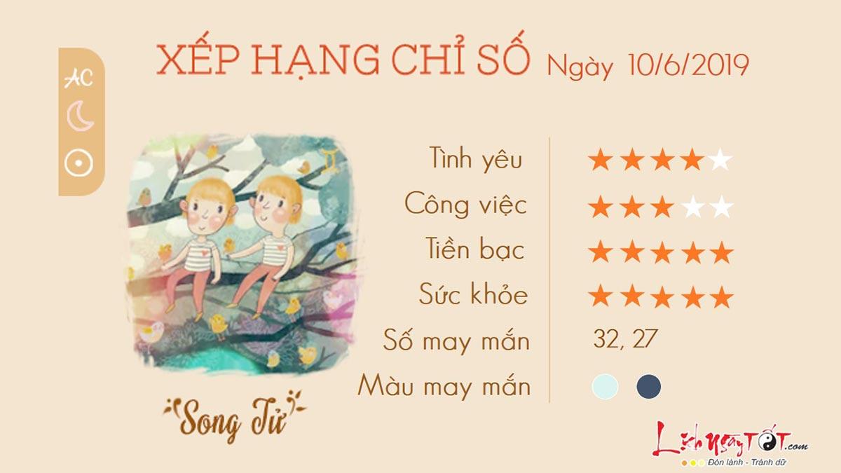 Tuvihangngay-10062019-SongTu
