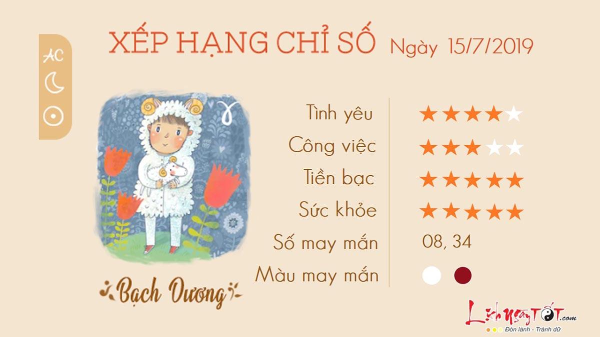 Tuvihangngay-TuviThu2ngay15072019-BachDuong