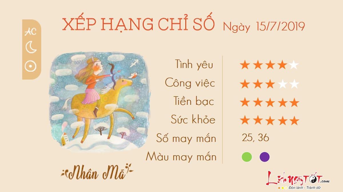 Tuvihangngay-TuviThu2ngay15072019-NhanMa