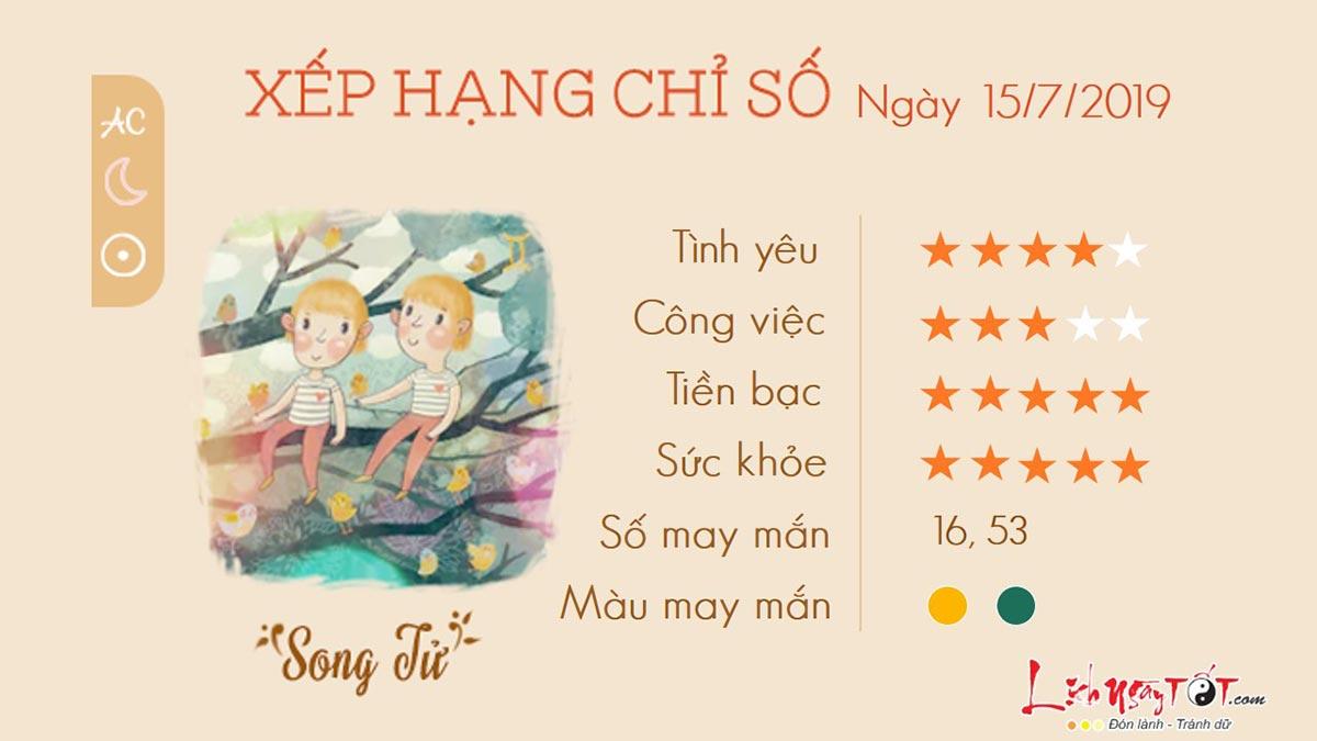 Tuvihangngay-TuviThu2ngay15072019-SongTu