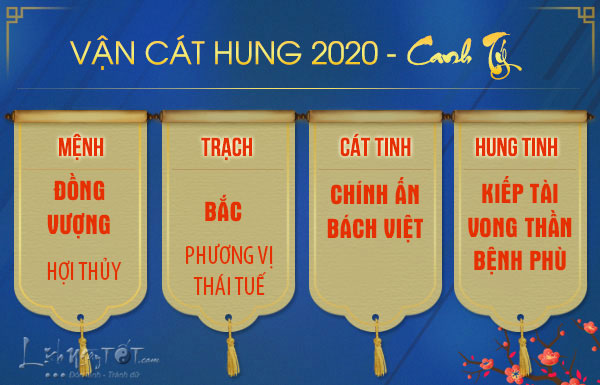 12Van-hung-cat-tuoi-Hoi-nam-2020
