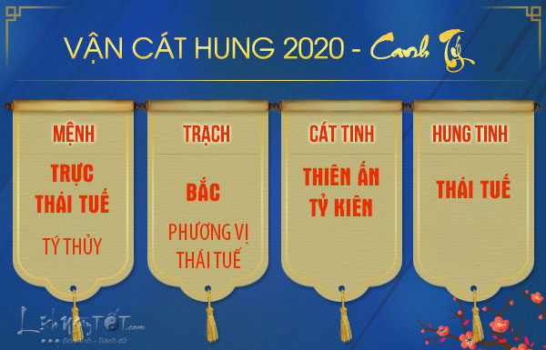 1Van-cat-hung-tuoi-Ty-nam-2020