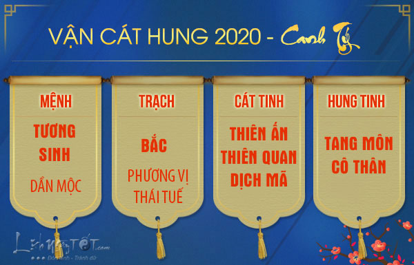 3Van-hung-cat-2020-tuoi-Dan