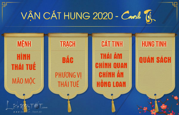 4Van-cat-hung-tuoi-Mao-nam-2020