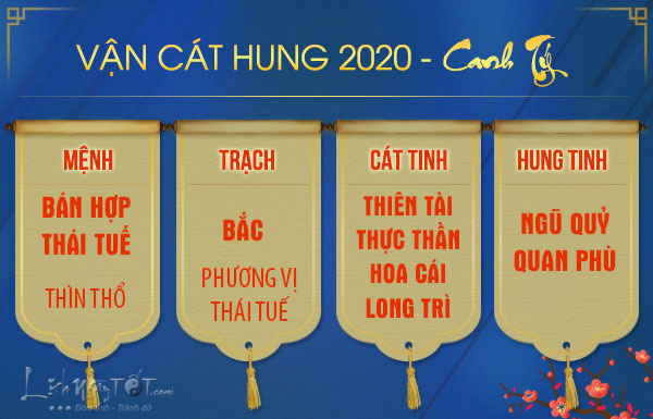 5Van-hung-cat-tuoi-Thin-nam-Canh-Ty-2020
