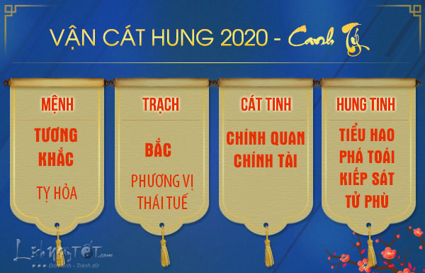 6Van-hung-cat-2020-tuoi-Ty-ran