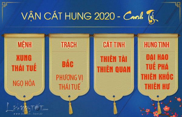 7Van-hung-cat-tuoi-Ngo-nam-2020