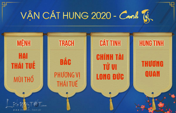 8Van-hung-cat-tuoi-Mui-2020