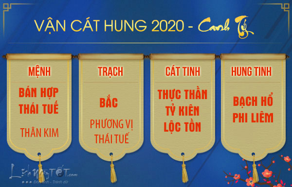 9Van-hung-cat-tuoi-Than-nam-2020
