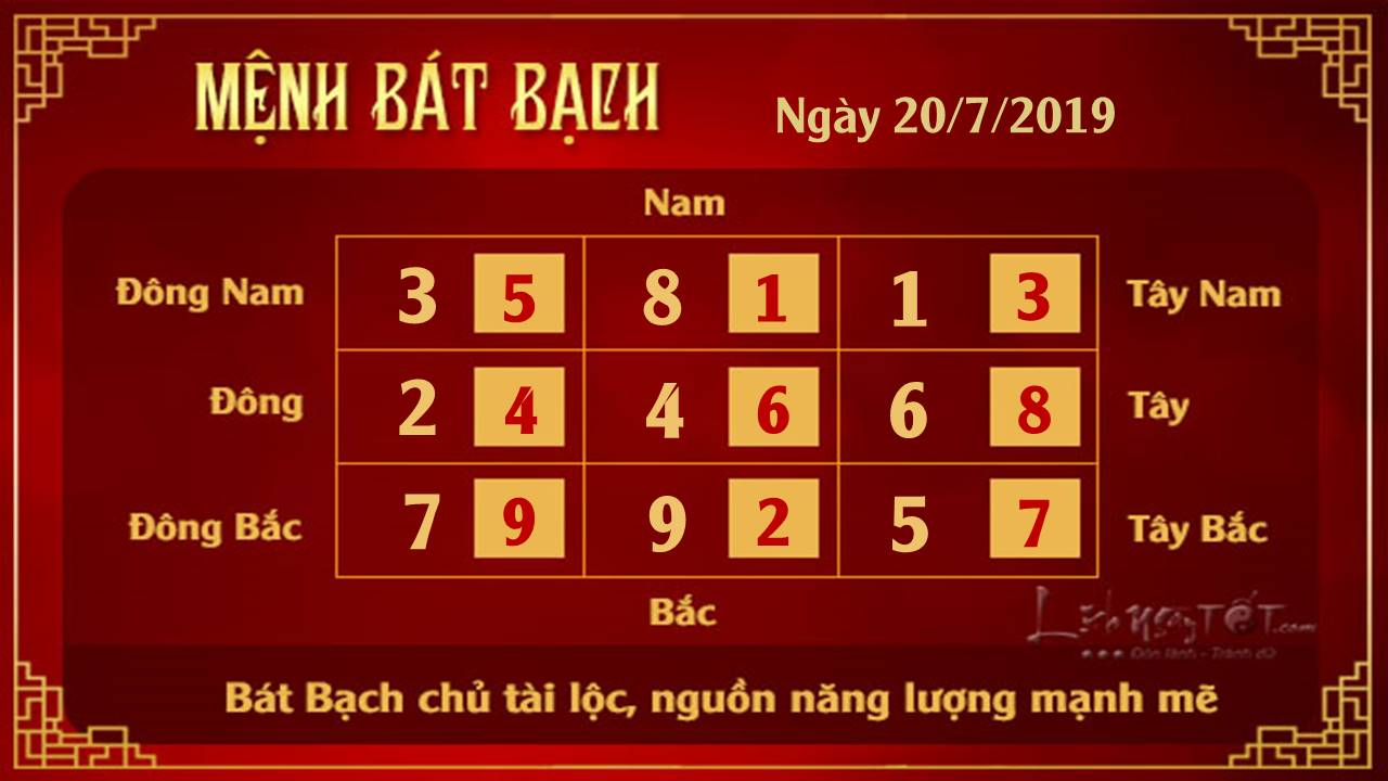 Phong thuy hang ngay - Phong thuy ngay 20072019 - Bat Bach