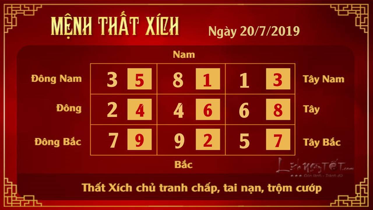 Phong thuy hang ngay - Phong thuy ngay 20072019 - That Xich