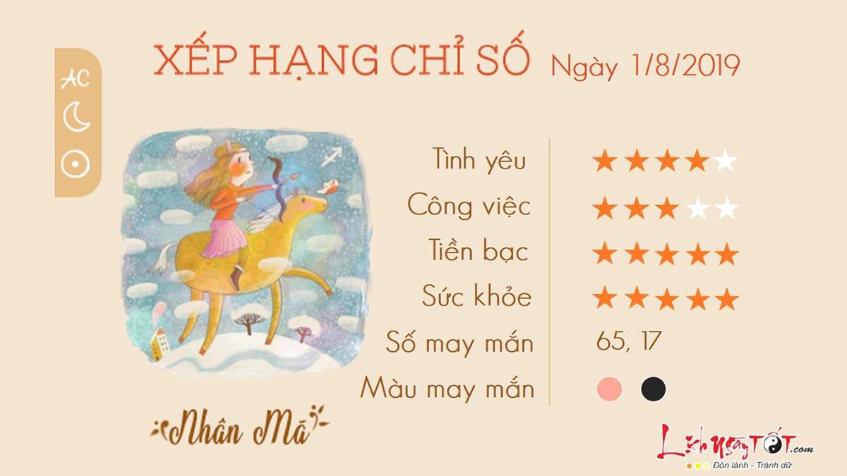 Tuvihangngay-Tuvithu5ngay182019-NhanMa