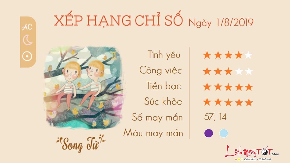 Tuvihangngay-Tuvithu5ngay182019-SongTu