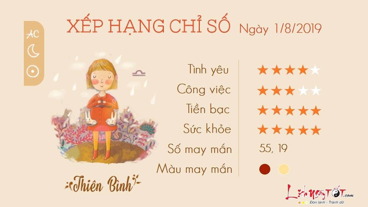 Tuvihangngay-Tuvithu5ngay182019-ThienBinh