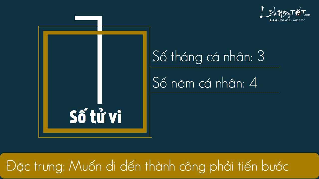 1xem-boi-ngay-sinh-bang-Than-so-hoc-thang-08.2019-so-1