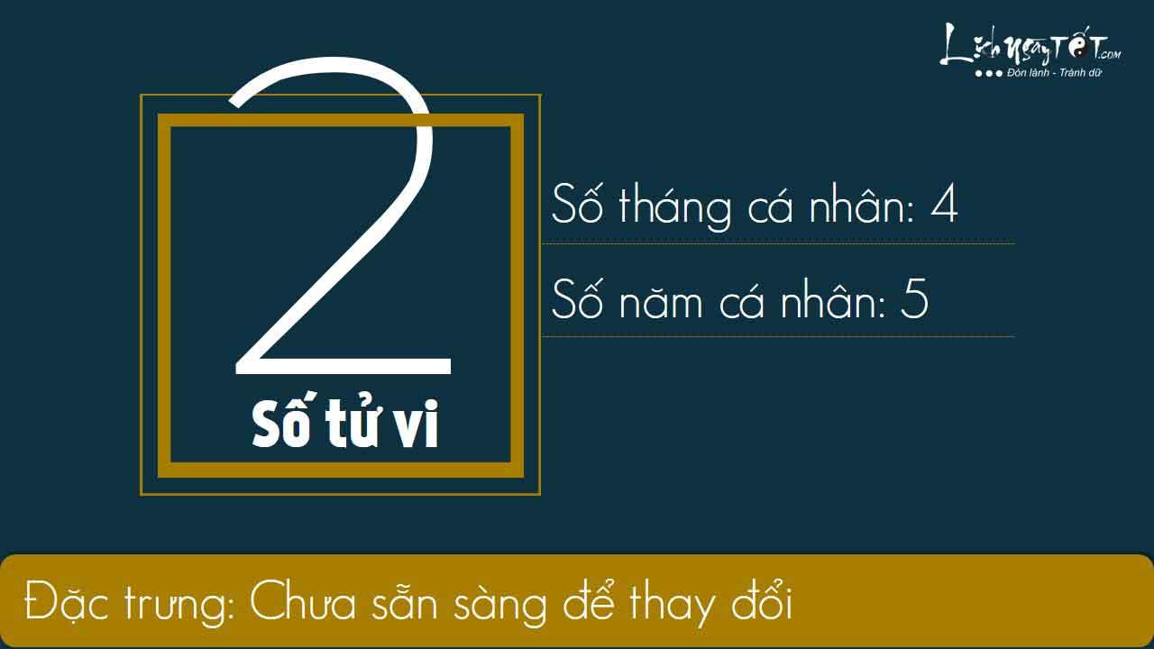 2xem-boi-ngay-sinh-bang-Than-so-hoc-thang-08.2019-so-2