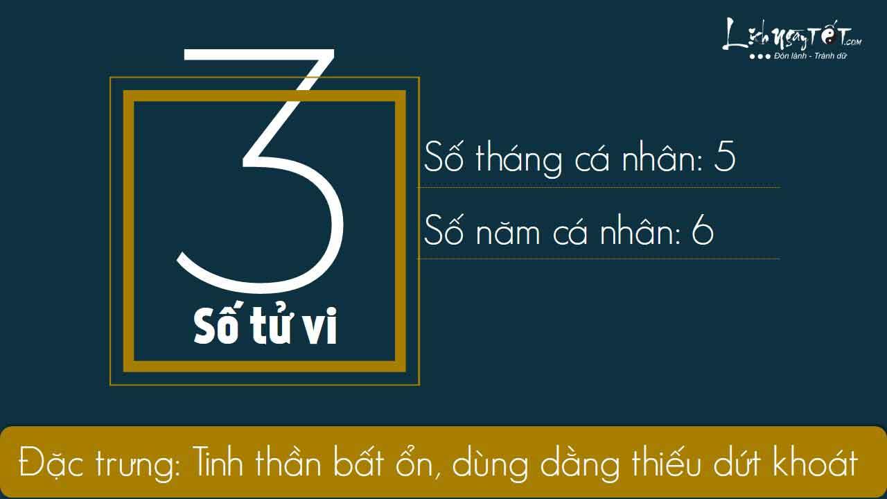 3xem-boi-ngay-sinh-bang-Than-so-hoc-thang-08.2019-so-3