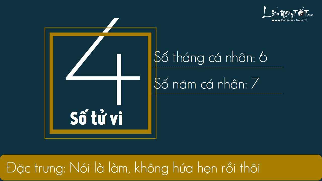 4xem-boi-ngay-sinh-bang-Than-so-hoc-thang-08.2019-so