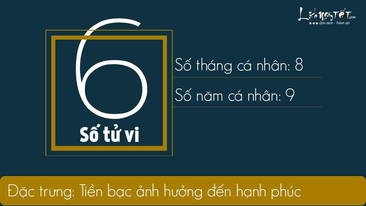 6xem-boi-ngay-sinh-bang-Than-so-hoc-thang-08.2019-so-6