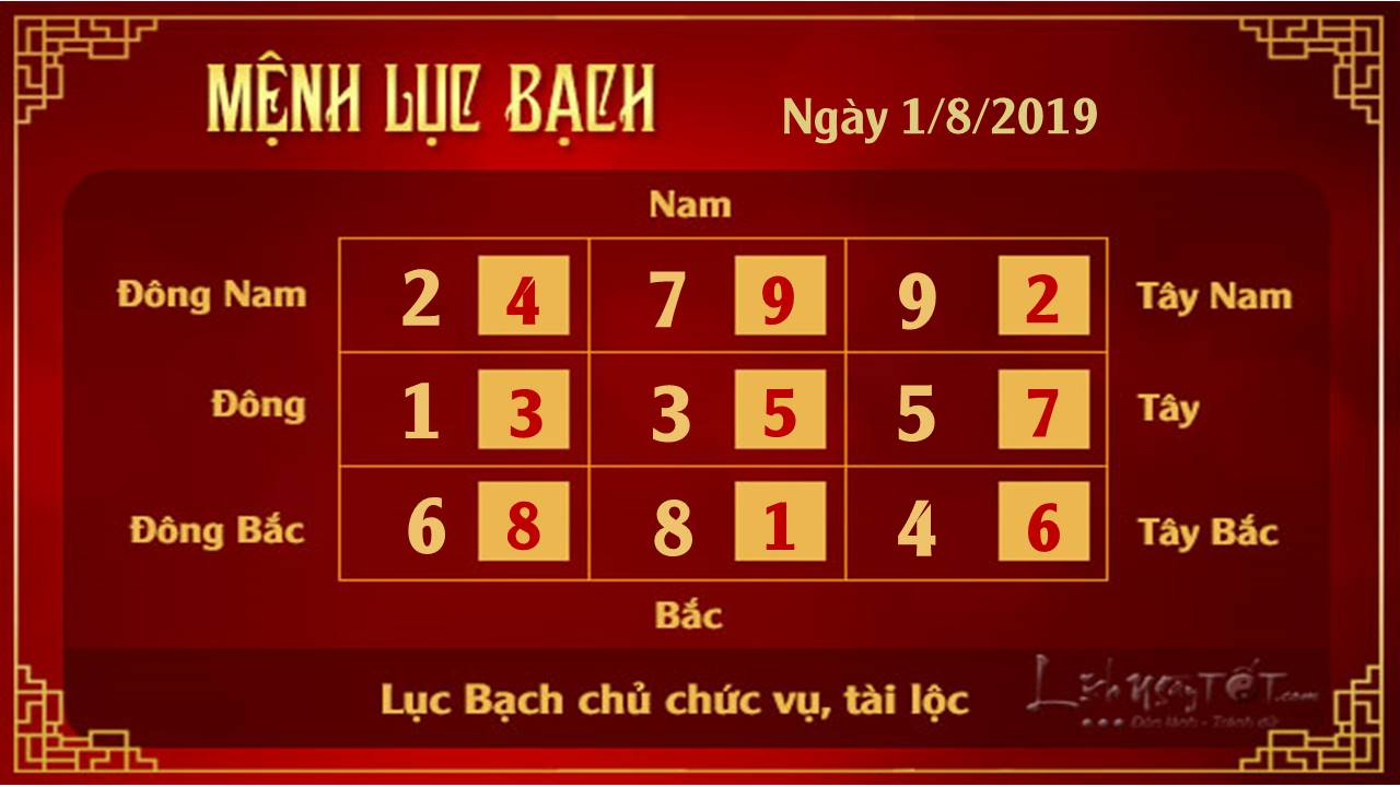 Xem phong thuy hang ngay - Phong thuy ngay 01082019 - Luc Bach