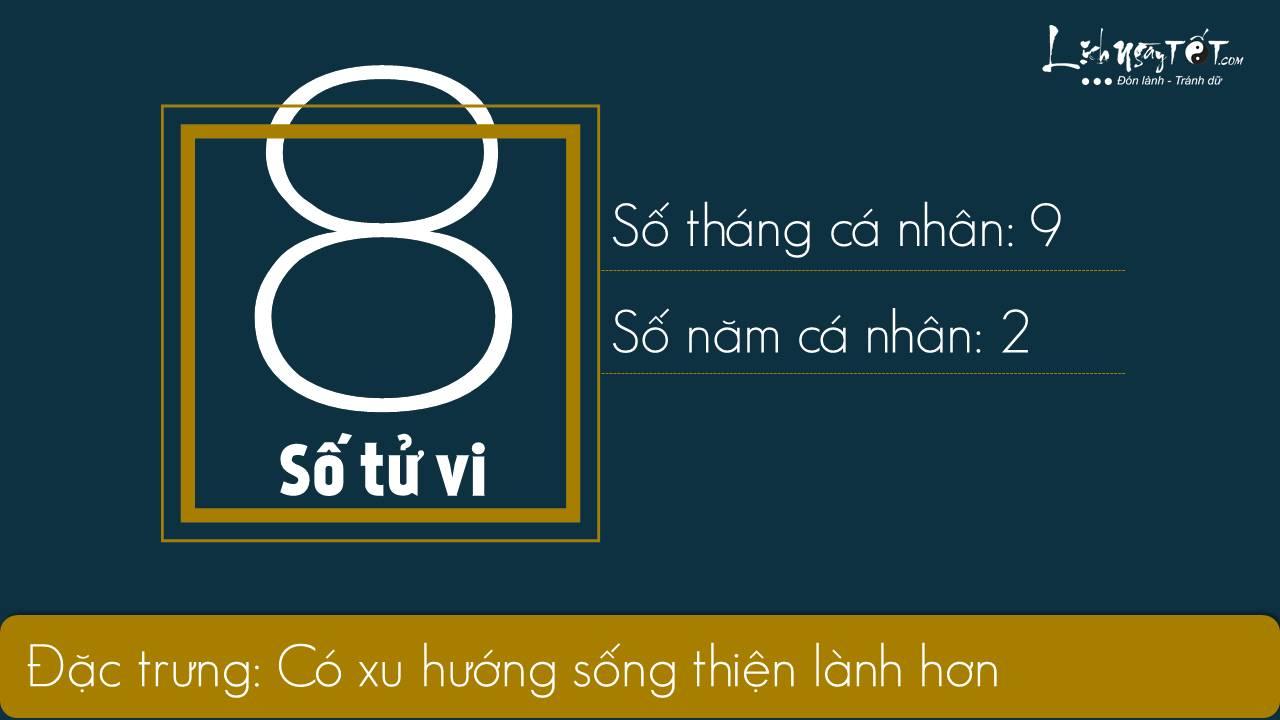 Than so hoc thang 7 - so tu vi 8