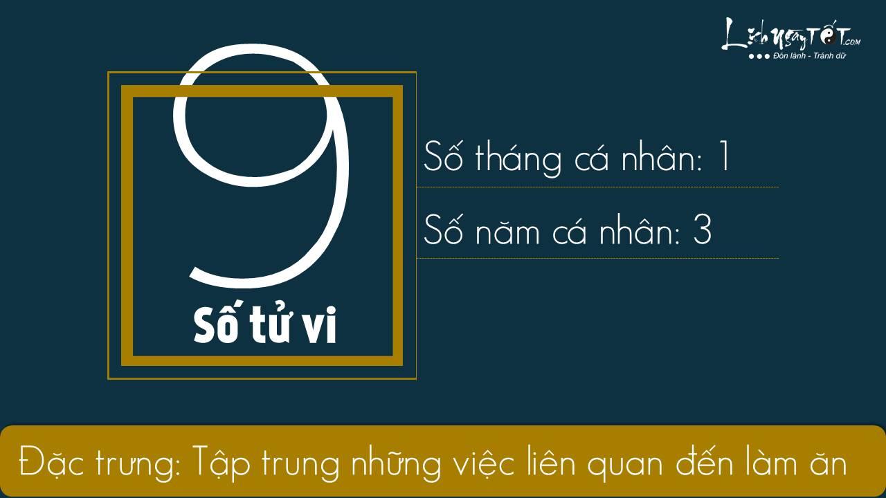 Than so hoc thang 7 - so tu vi 9