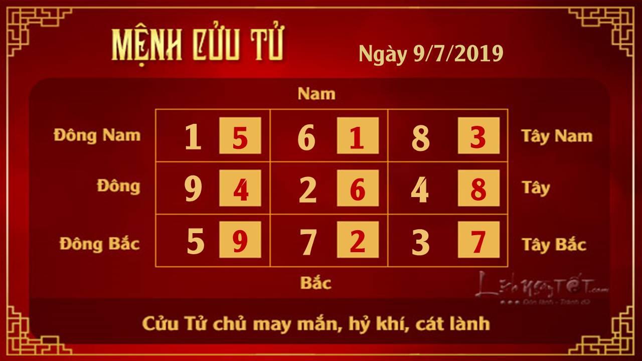 Phong thuy hang ngay - Phong thuy ngay 09072019 - Cuu Tu