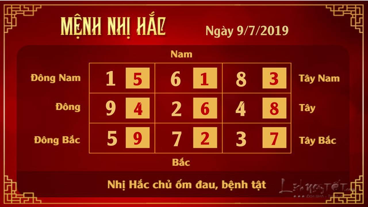 Phong thuy hang ngay - Phong thuy ngay 09072019 - Nhi Hac