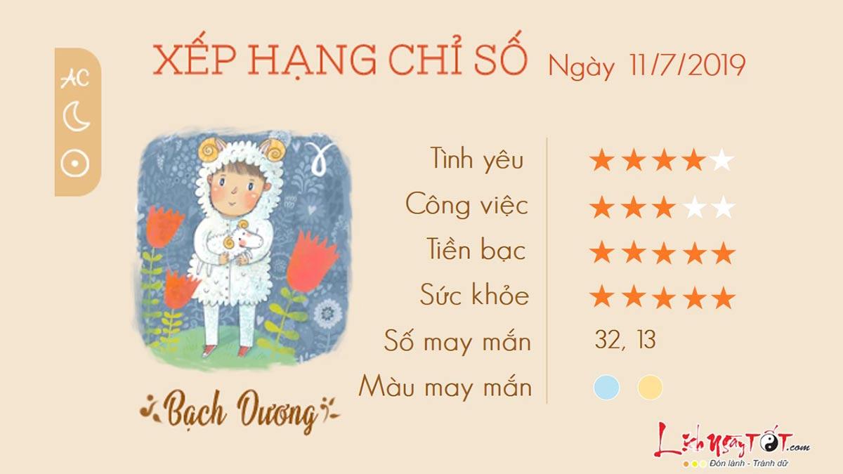 Tuvihangngay-Tuvithu5ngay11072019-BachDuong