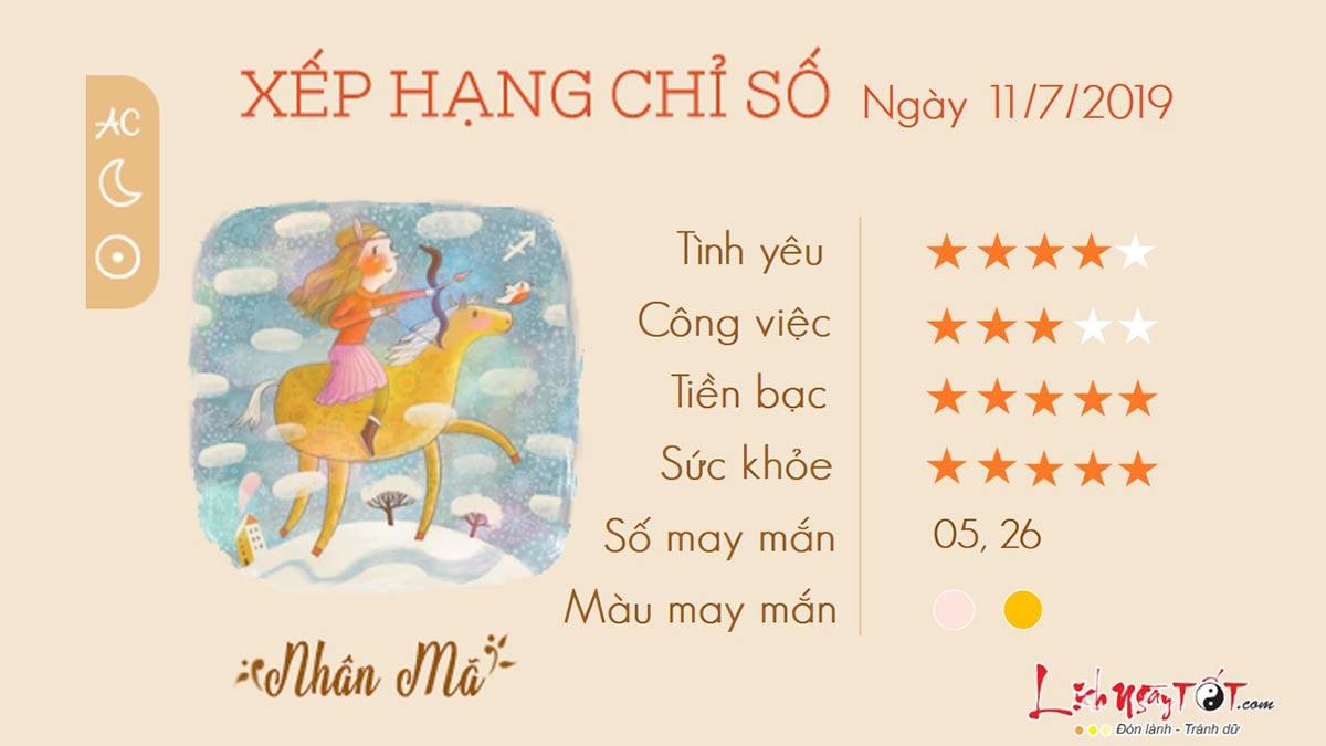 Tuvihangngay-Tuvithu5ngay11072019-NhanMa