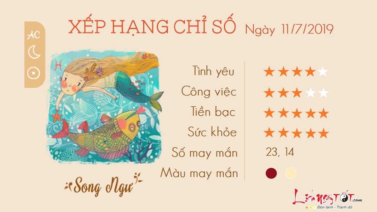 Tuvihangngay-Tuvithu5ngay11072019-SongNgu