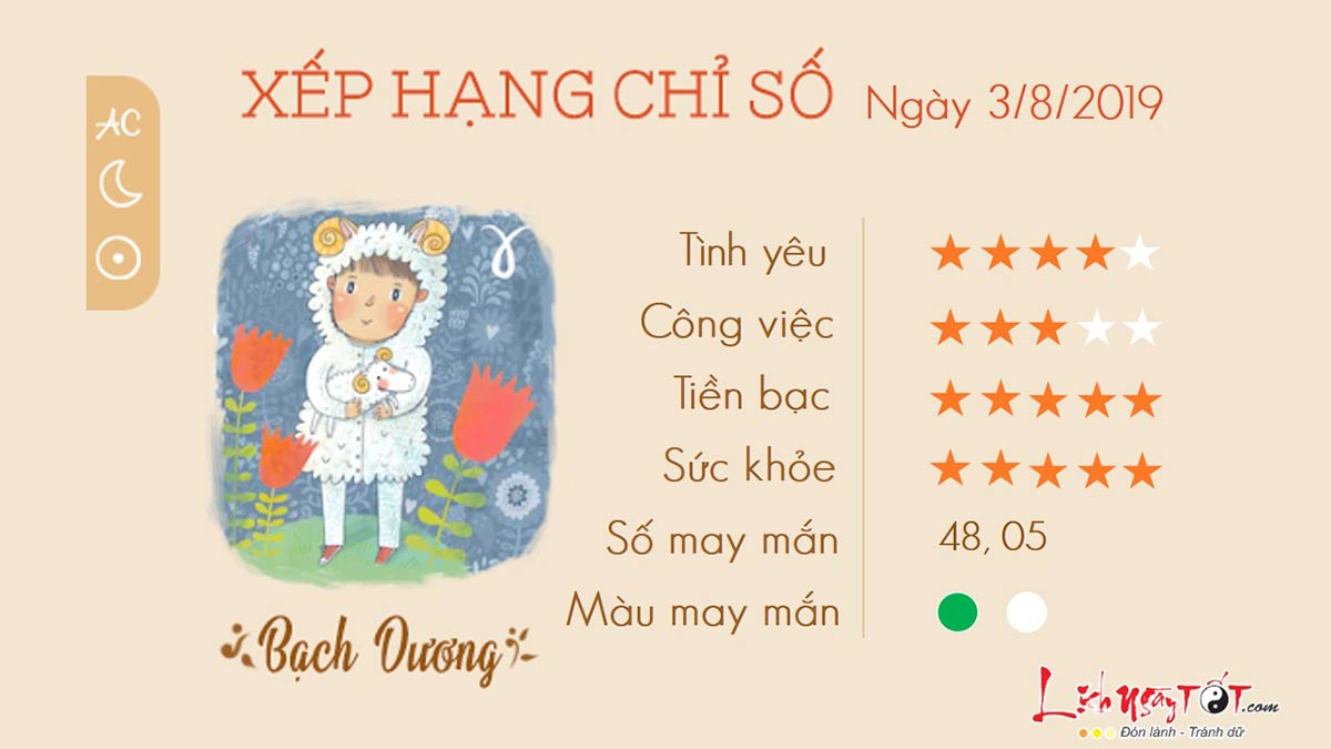 Tuvihangngay-Tuvithu7ngay03082019-BachDuong