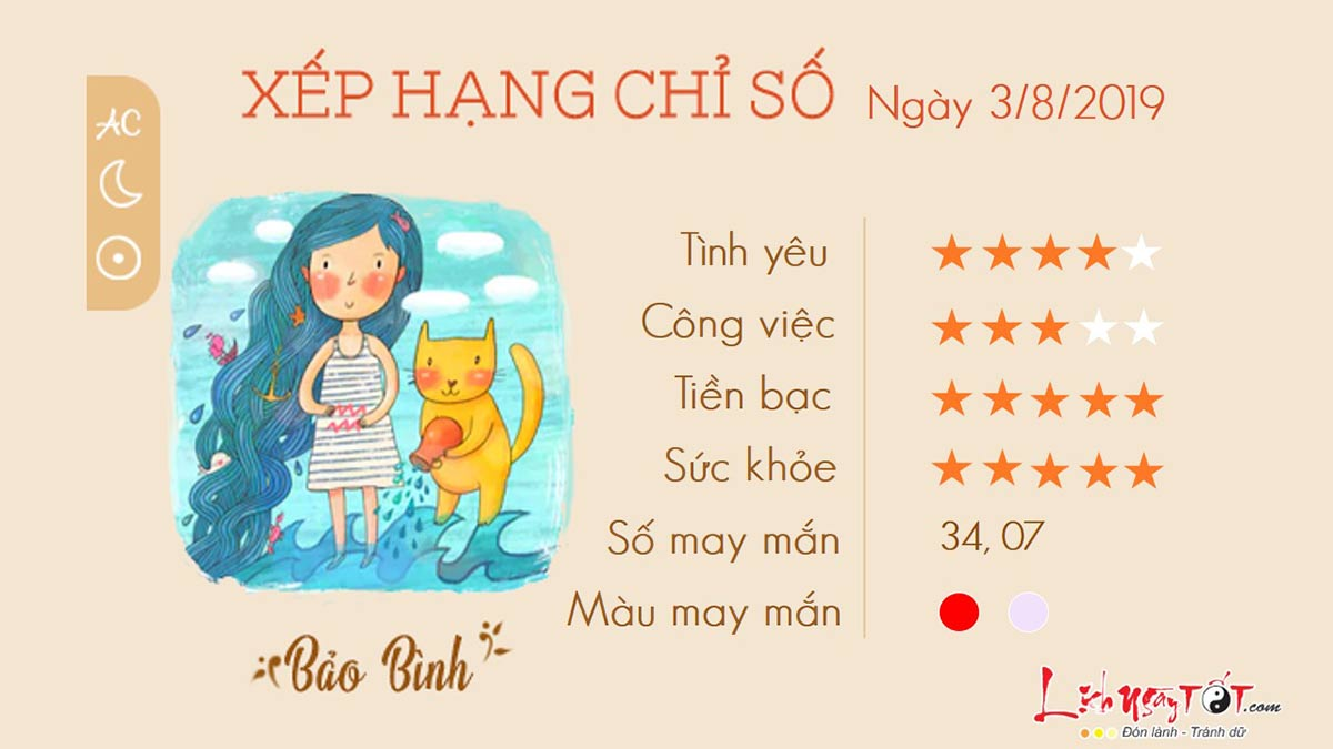 Tuvihangngay-Tuvithu7ngay03082019-BaoBinh