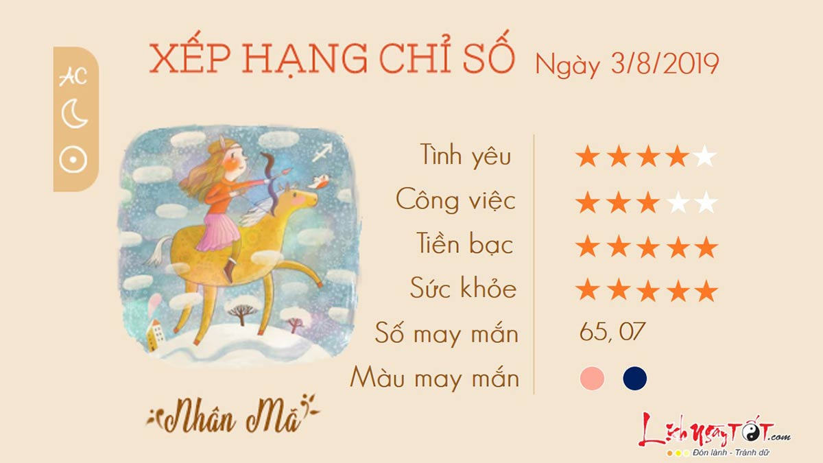 Tuvihangngay-Tuvithu7ngay03082019-NhanMa