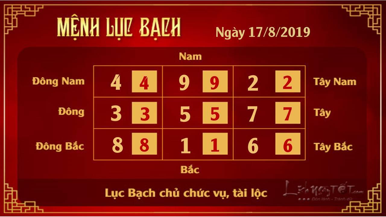 Phong thuy hang ngay - Phong thuy ngay 17082019 - Luc Bach